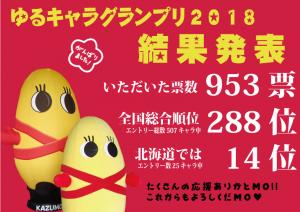 2018結果発表